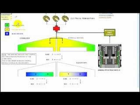 Airbus A320 Switch Light Guide Video Demo