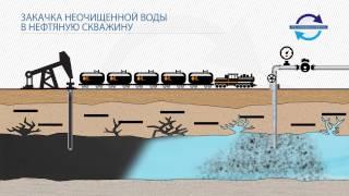 Презентационный видеоролик Очистка воды при нефтедобыче Промводочистка