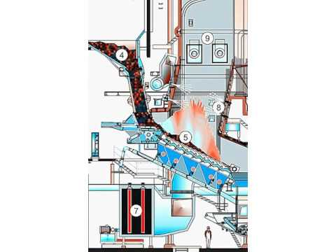 spreader stoker pulsating grate stoker furnace travelling
