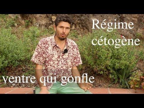 J'ai le ventre qui gonfle  et régime cétogène - regenere.org