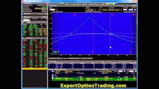 Option Straddle - Options Trading Video 6 part 3