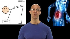 Leaning Forward Increases Load to Lower Back Causing Herniated Disc & Pinched Nerve / Dr Mandell