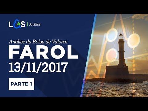 Farol 18/10/2017 - Parte 1 - Análise do fechamento do mercado | L&S Análise de YouTube · Duración:  42 minutos 6 segundos  · Más de 3.000 vistas · cargado el 18.10.2017 · cargado por Grupo L&S