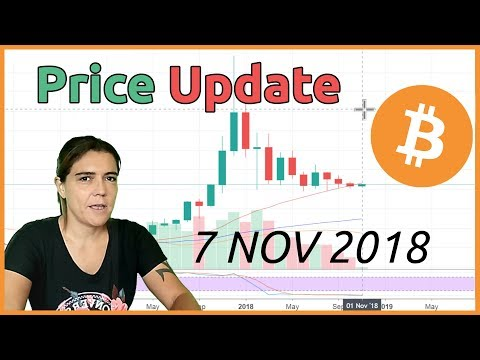 Bitcoin Price Update BTCUSD (7 Nov 2018)