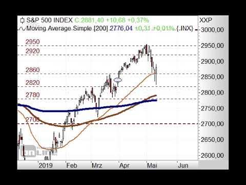 S&P500 unter 2.900 Punkten short! - Chart Flash 13.05.2019
