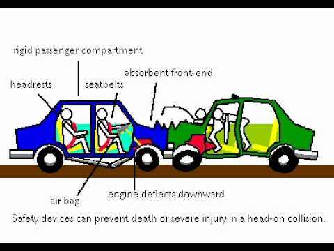 Automobile safety
