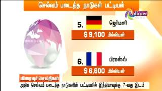 India 7th most Richest Country: New World Wealth | Polimer News