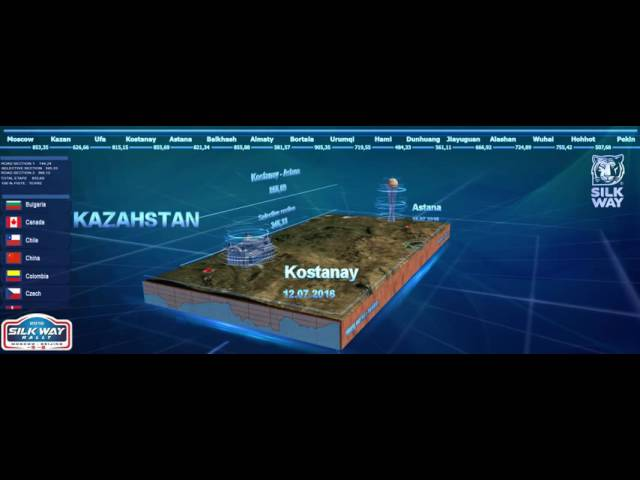 3D-presentation of Silk Way Rally route