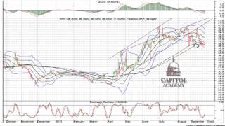 توصيات الأسهم السعودية/ تحليل سهم صناعة الورق/ ابتداءا من جلسة يوم الأحد 23 ذو القعدة 1434