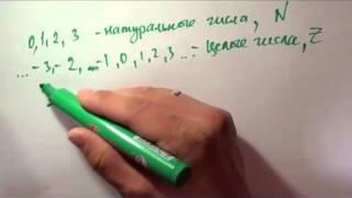 Урок №1 по подготовке к ЕНТ по математике