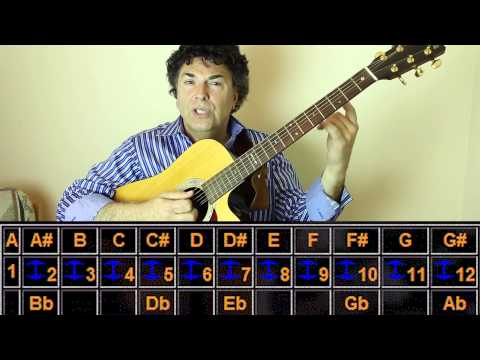 Beginners Guitar Lessons 25   Wolfmans School of Music