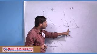 Variation in Radial Probability Function - IIT JEE Main and Advanced chemistry Video Lecture