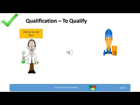Calibration Qualification And Validation
