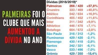 Palmeiras foi o clube que mais aumentou dívida no ano, aponta relatório de especialistas