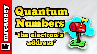 Quantum Numbers, Energy Levels Sub-levels and Orbitals - Mr. Causey