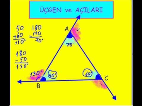 Necmi Demir-  Üçgen ve Özellikleri (4. ve 5. sınıf)