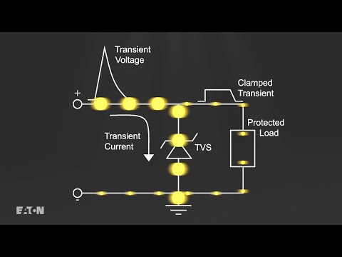 How TVS Diodes work