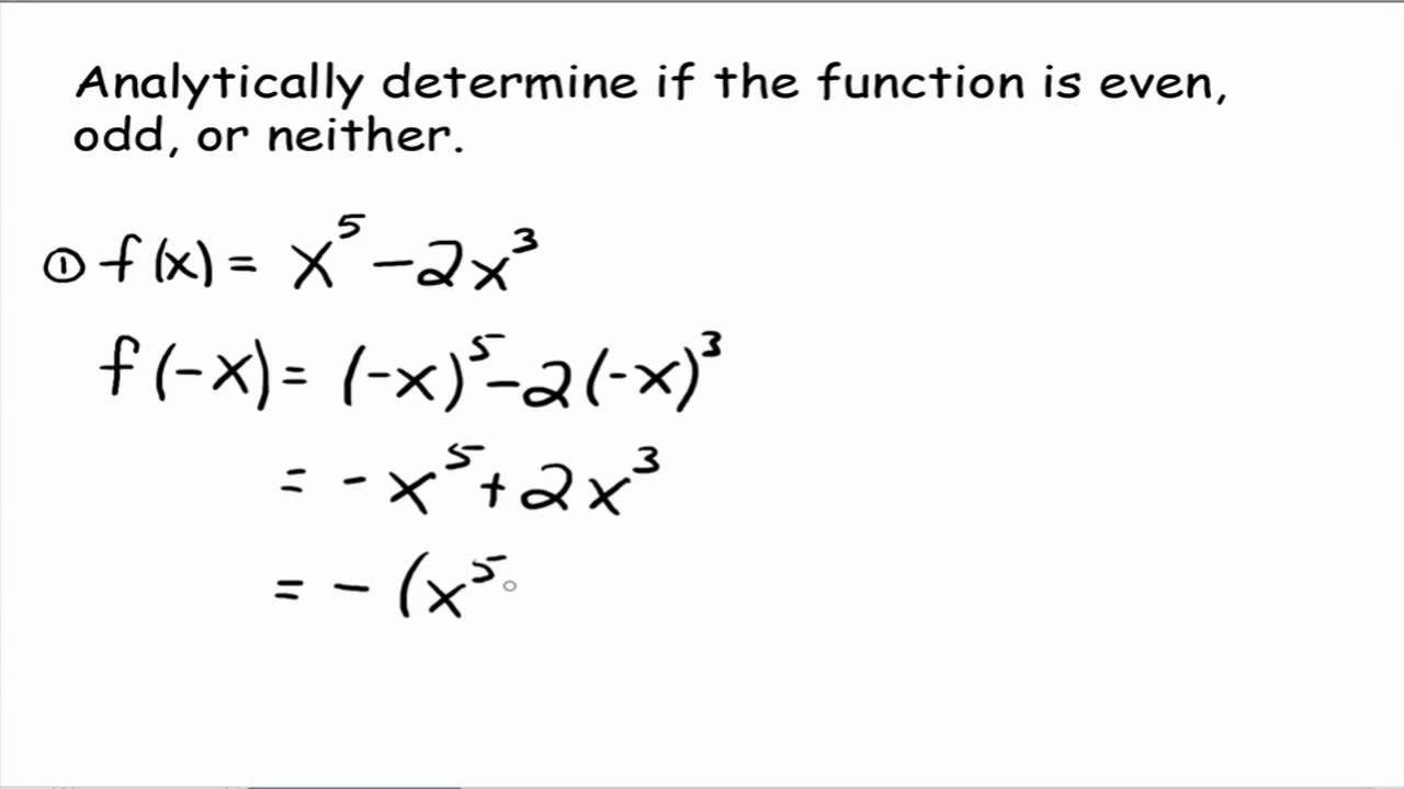2 4 Graph of Functions - MATH 1111 - College Algebra