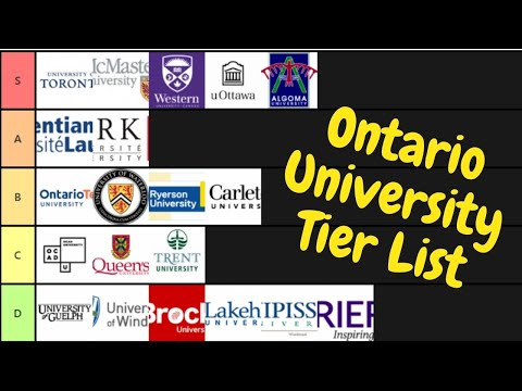 Easiest Universities To Get Into | Ontario Universities Tier List (By Admission Grade)