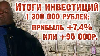 Мои инвестиции за месяц принесли прибыль +7,4% и 95 000 рублей