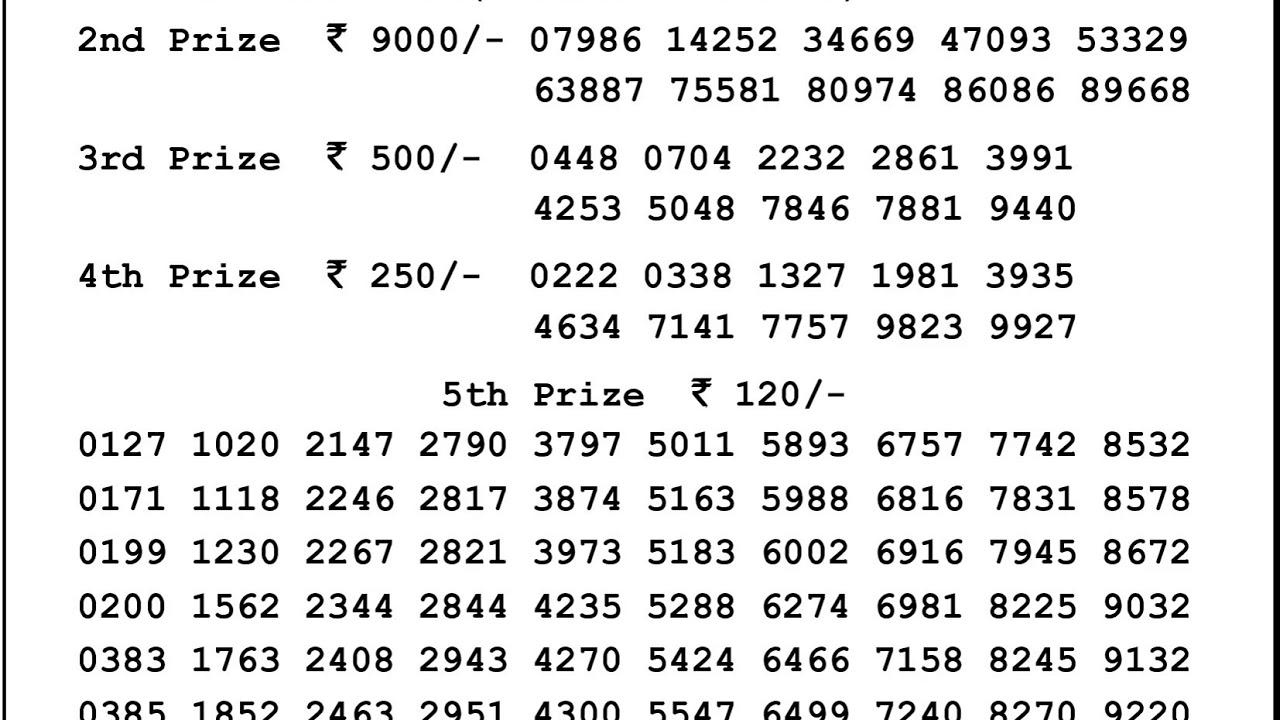Nagaland Lottery Dear Loving Morning Result 01-10-2018