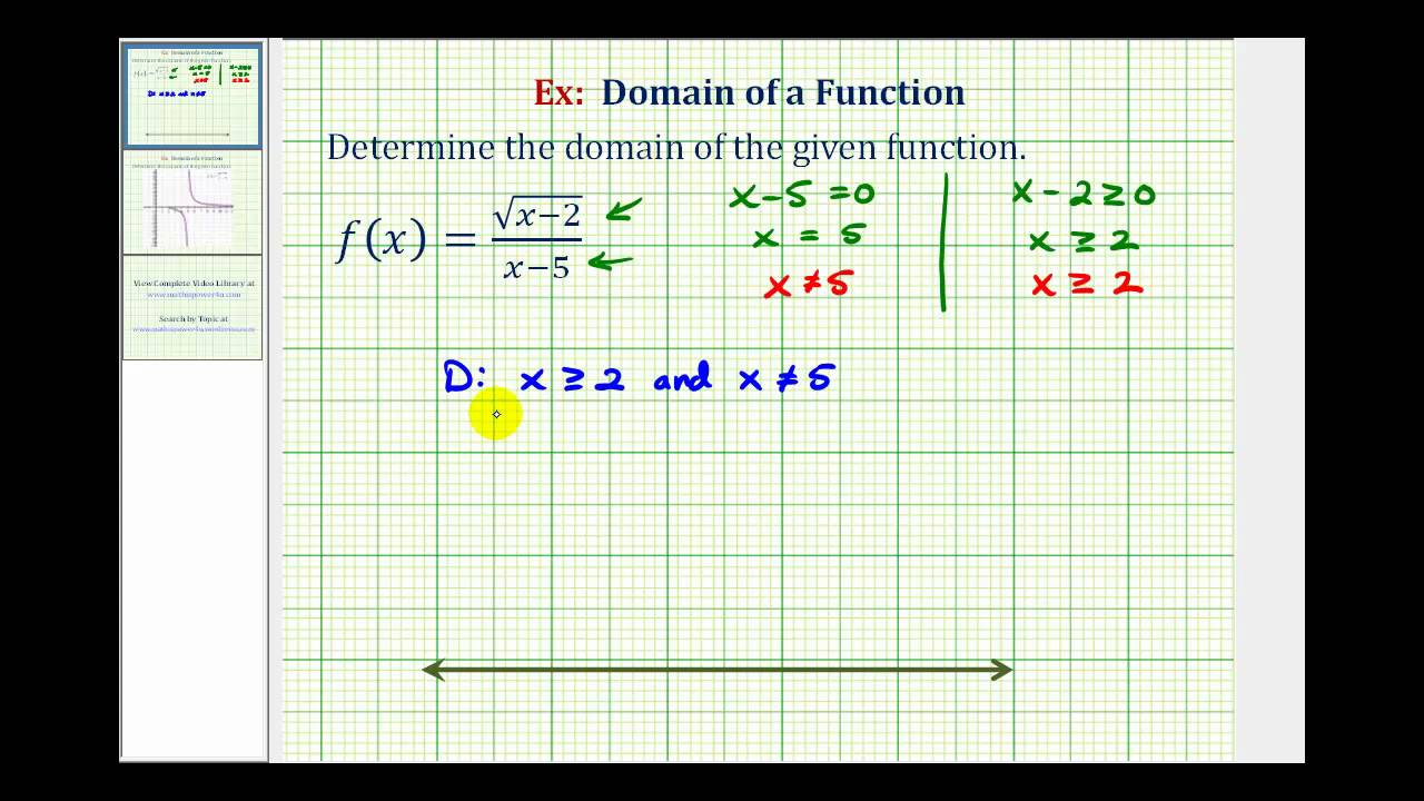 ex the domain of a function containing a square root and