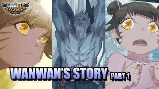 WANWAN'S BACKGROUND STORY COMICS - PART 1