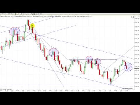 Mack's Price Action Chart Lesson for 4-15-14