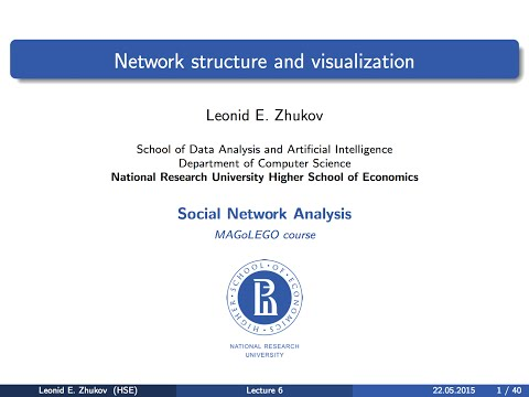 Introduction To SNA. Lecture 6. Network Structure And Visualization