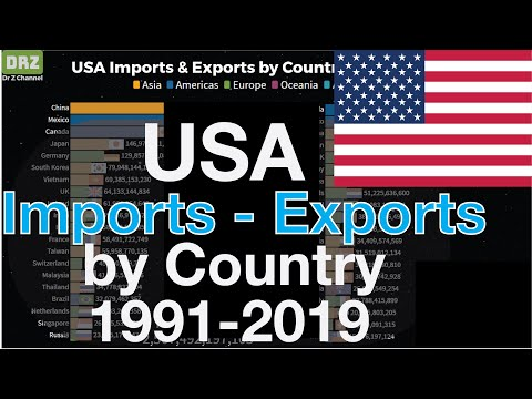 #34 USA Imports & Exports By Country | 1991-2019 | US Trade Statistics