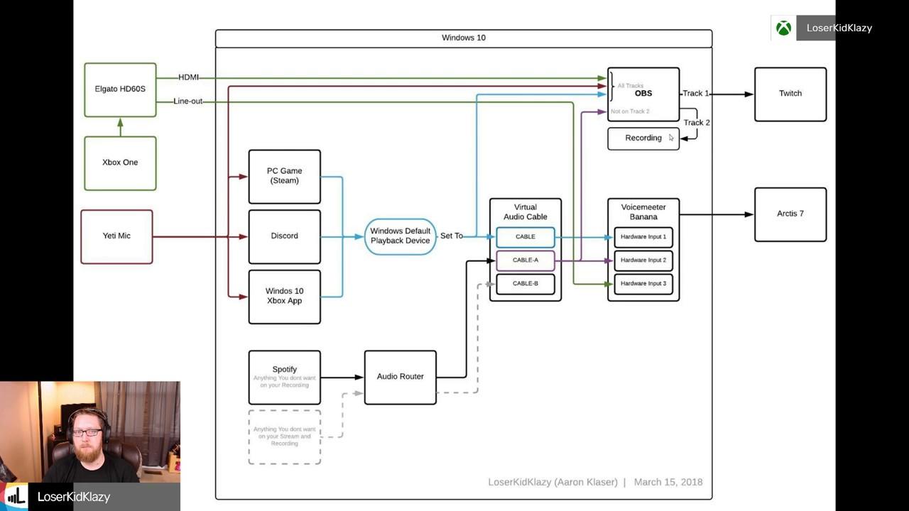xbox external audio wiring diagram [ 1280 x 720 Pixel ]