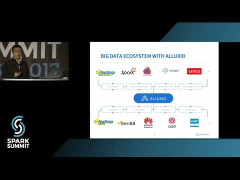 Effective Spark with Alluxio: Spark Summit East talk by Gene Pang and Haoyuan Li
