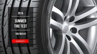 2018 Summer Tire Test Results | 195/65 R15