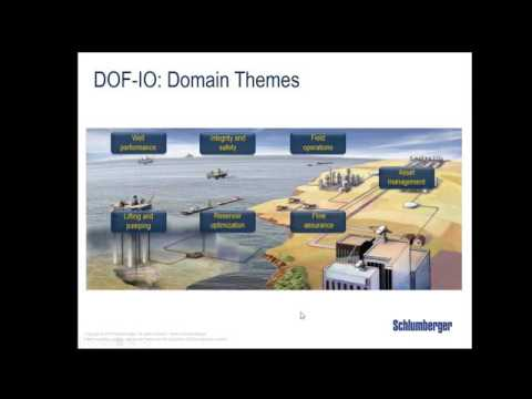 The Digital Oilfield and Integrated Operations: Maximizing Value from Online Data
