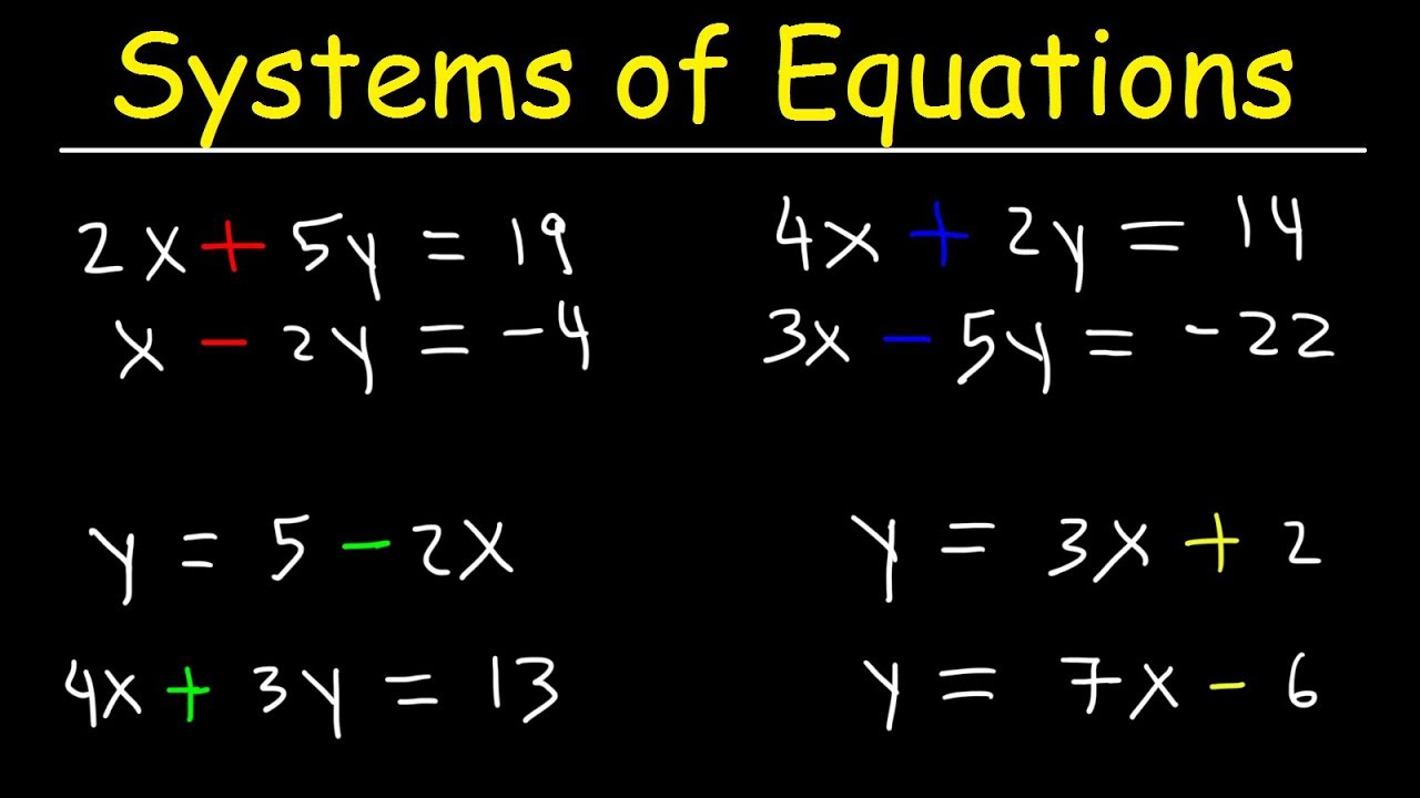 Solving Systems Of Equations By Elimination Substitution With 2 Variables Youtube Systems Of Equations Equations Solving