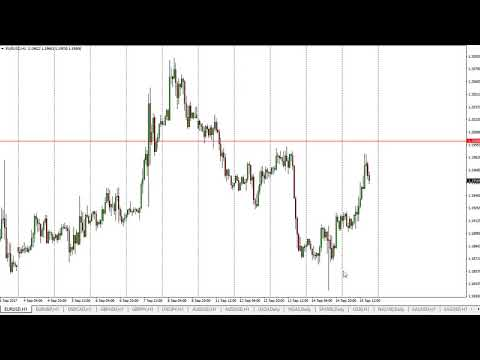 EUR/USD Technical Analysis for September 18, 2017 by FXEmpire.com
