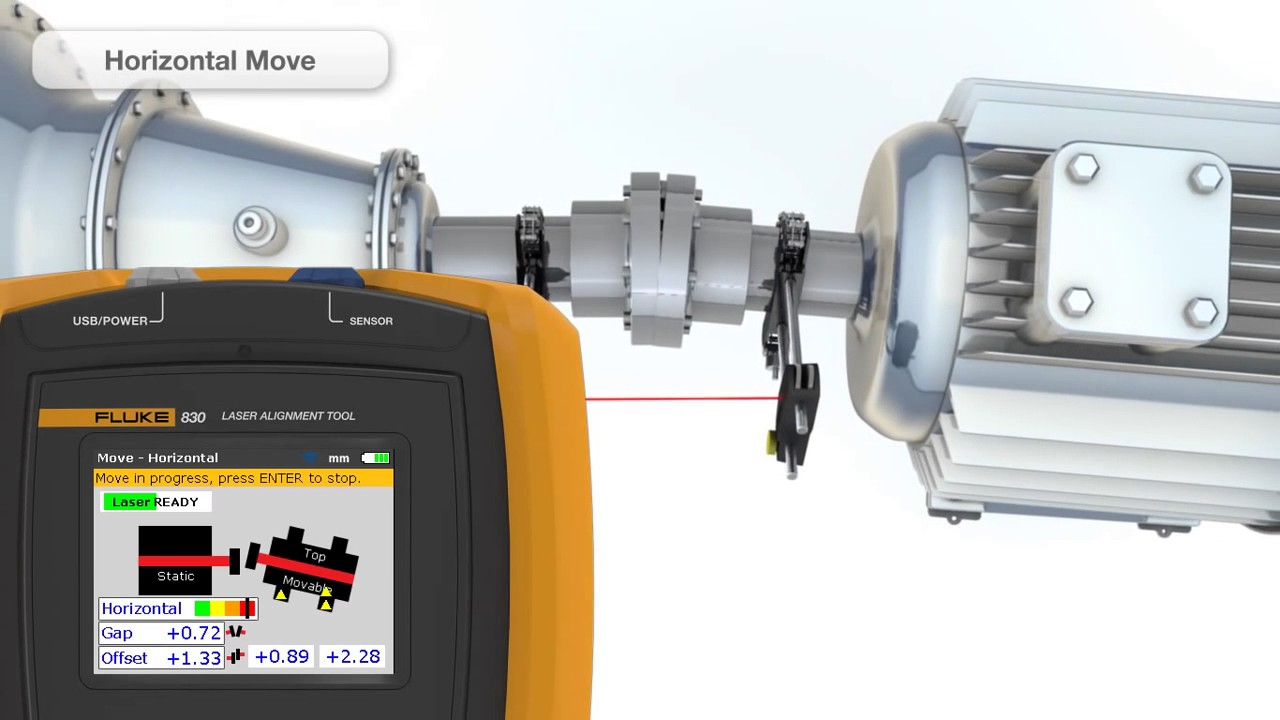 Fluke 830 Laser Shaft Alignment Tool Why Precision