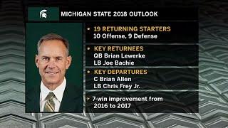 mark-dantonio-previews-the-2018-season-michigan-state-big-ten-football-btn-live