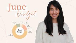 May/June Budget Overview   Aja Dang