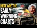 Early Warning Charts: BUBBLES POPPING - Mike Maloney & Jeff Clark