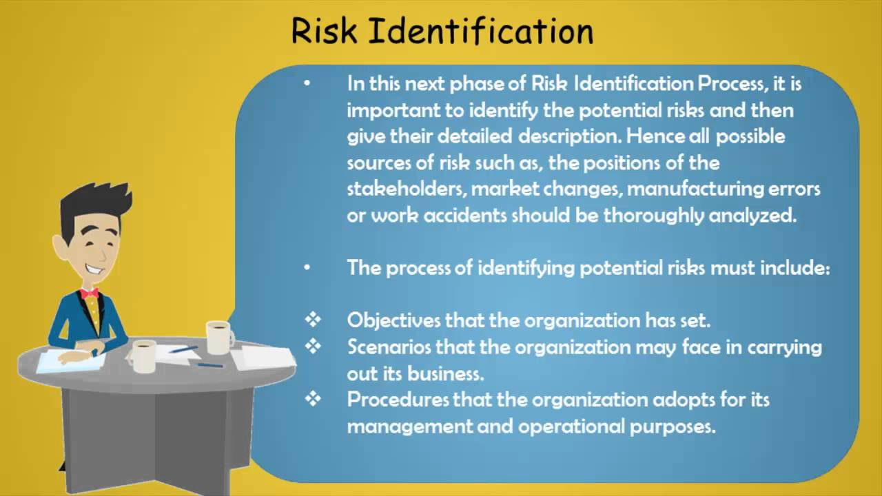 Risk Management Process Youtube