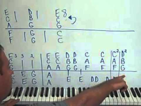 Evil Woman Piano Lesson The Electric Light Orchestra - YouTube