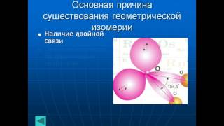 Презентация Изомерия алкенов
