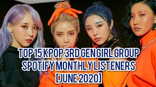 Top 15 KPOP 3rd Generation Girl Group Spotify Monthly Listeners [JUNE 2020]