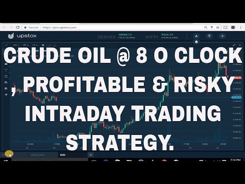 CRUDE OIL @8 O CLOCK, RISKY & PROFITABLE INTRADAY TRADING STRATEGY.