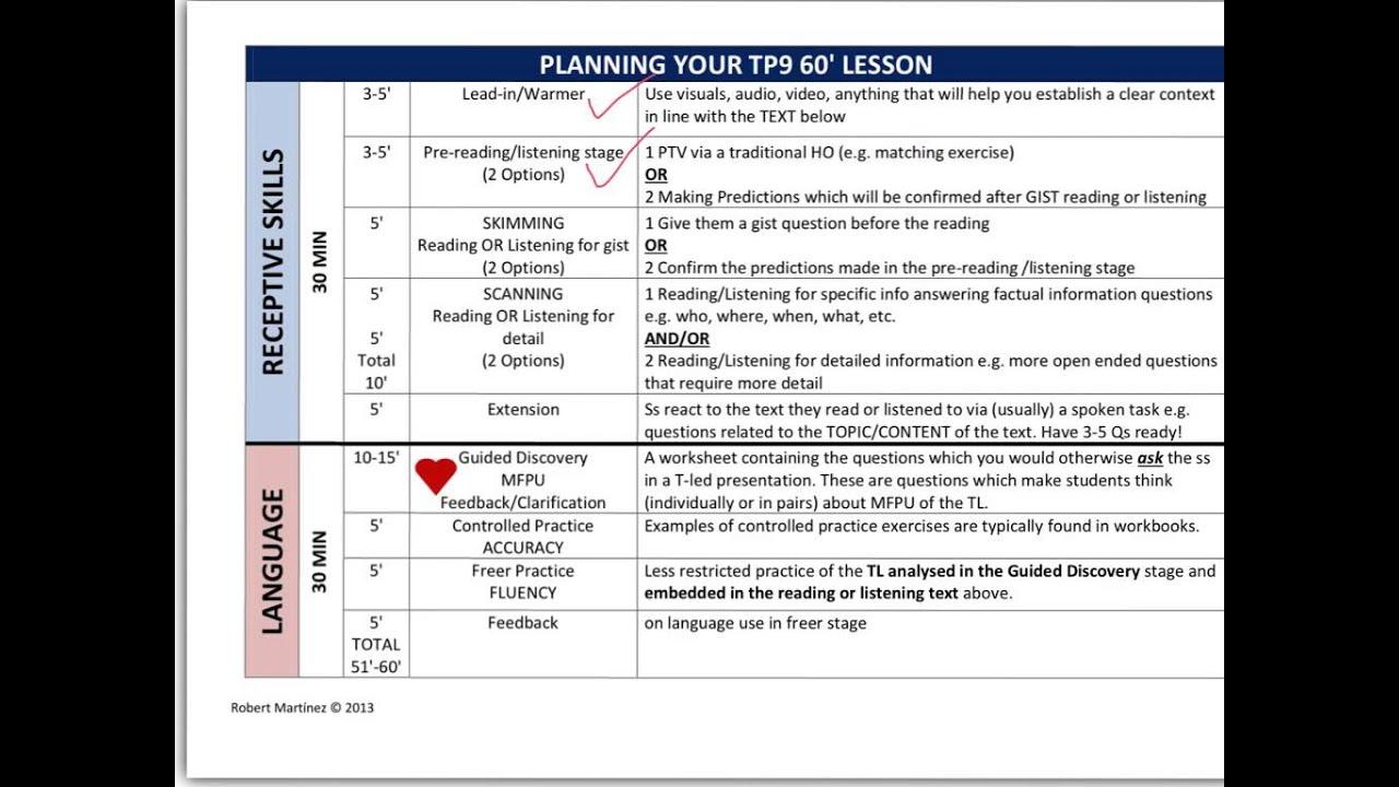 ESL English Teaching Tips – Making a Lesson Plan