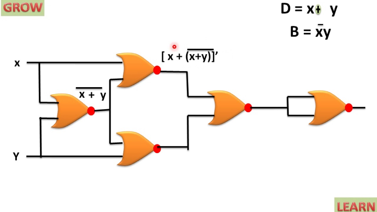 hight resolution of implimentation of half subtractor using nor gate learn and grow