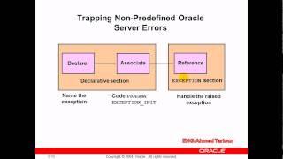 كورس PL SQL   المحاضره التاسعه   Handling Exceptions