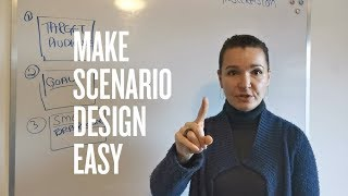 3 Things That'll Make It Easy To Design Scenario Based Learning