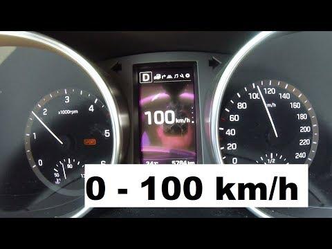 2017 Hyundai Santa Fe 2.2 CRDi Blue 4WD | 0 - 100 Kmh (200HP)